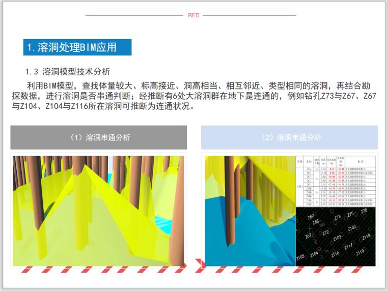 溶洞处理与桩基施工BIM应用(附模型)-溶洞模型技术分析