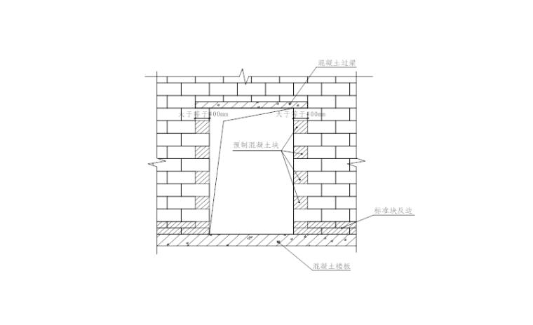 07 墙体节点作法