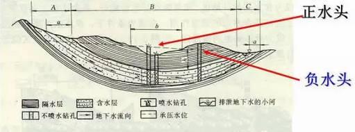 浩辰cad水利水电zdm可对地形图处理(组图)