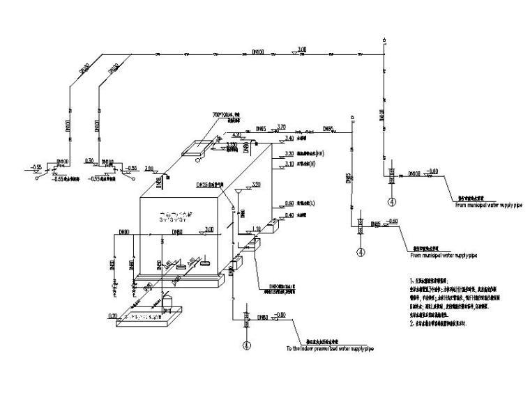 甲类仓库消防泵房及消防水池给水平面图