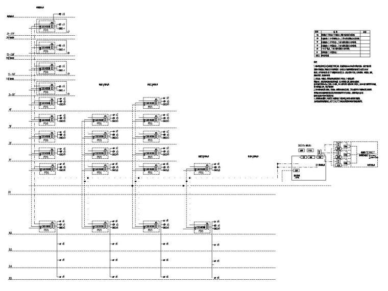 8综合布线系统图