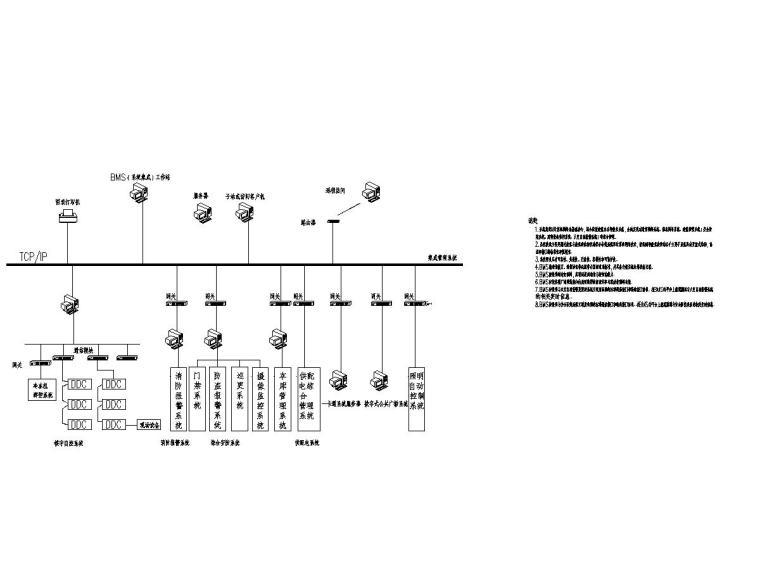 13智能化系统集成系统图