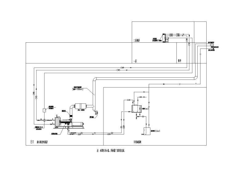 11发电机组燃油、排烟、冷却系统示意图