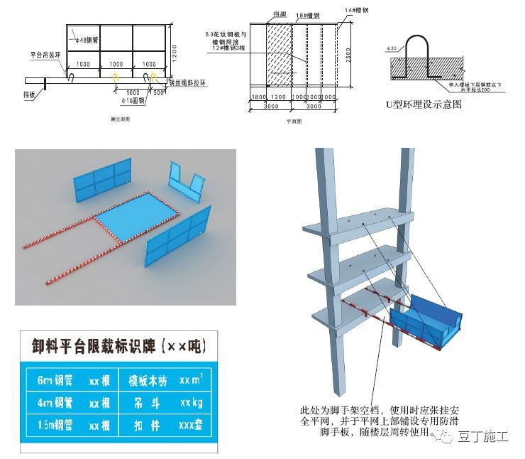 脚手架工程安全操作标准化,记住这七类!_42