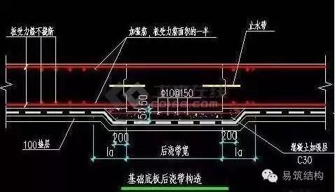 """结构工程师画图与建模108个""""禁区""""汇总_3"""