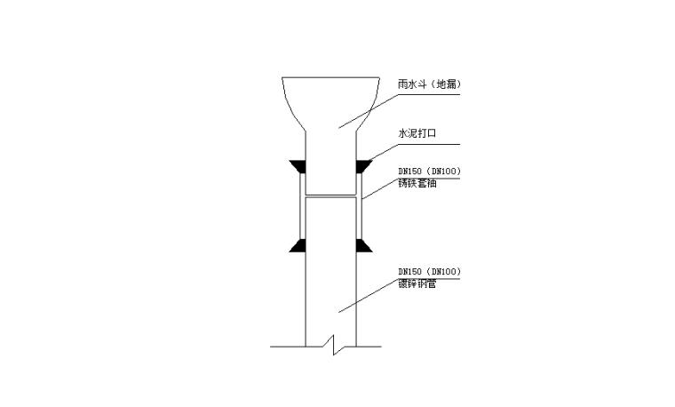 05 塑料排水管PVC管安装