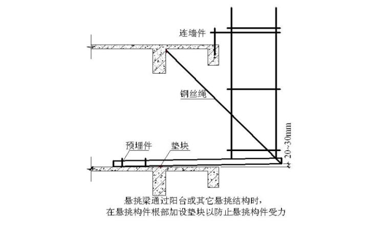 09 支承结构型钢