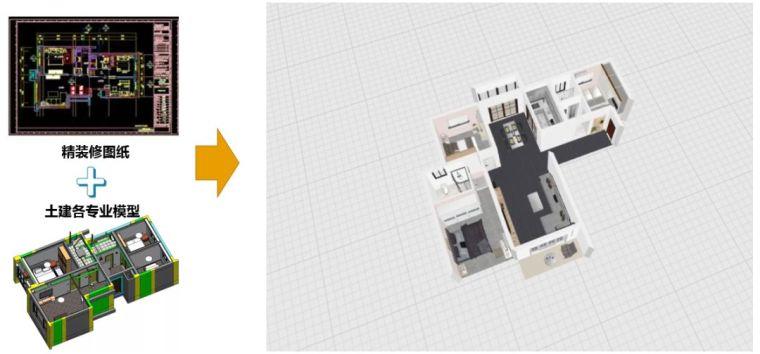 BIM技术在住宅精装修中的7种应用方法_6