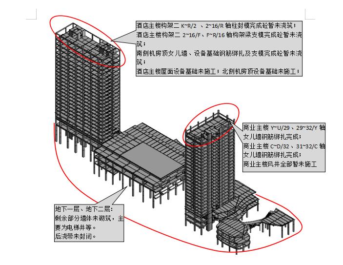 25层框剪结构商业酒店施工组织设计(287页)-02 主要剩余结构示意图
