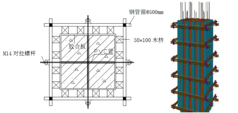 25层框剪结构商业酒店施工组织设计(287页)-09 柱边大于600mm模板做法
