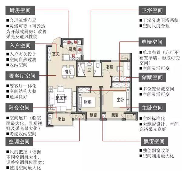BIM技术在住宅精装修中的7种应用方法_5