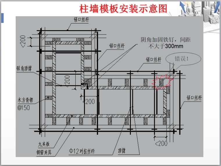 柱墙模板安装示意图