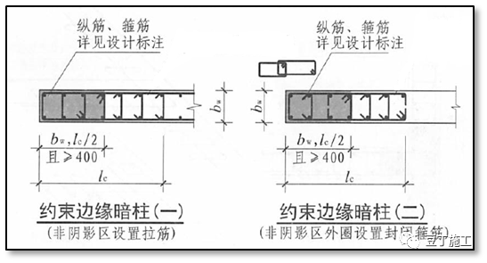 110套16G101图集平法标注及钢筋计算合集-结合18G901/16G101图集,详解钢筋施工问题!_9