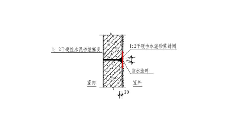 06 竖向基层处理方法