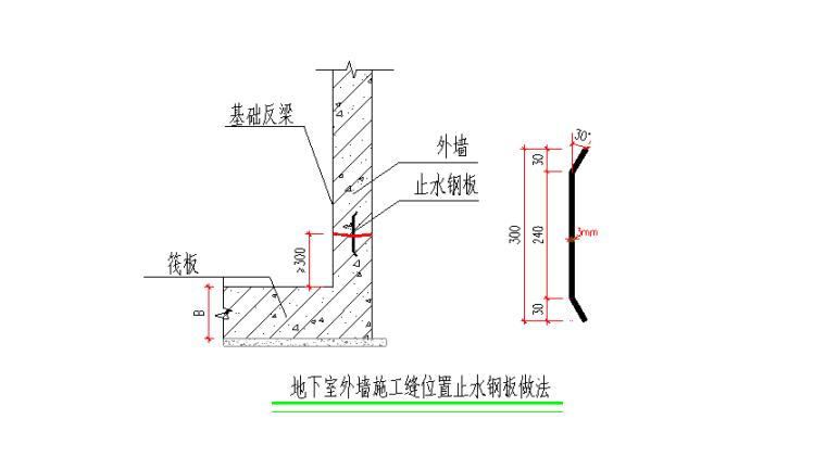 04 地下室外墙施工缝位置止水钢板做法