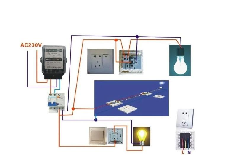 初学者必看:照明设计中的布线与线路控制_2