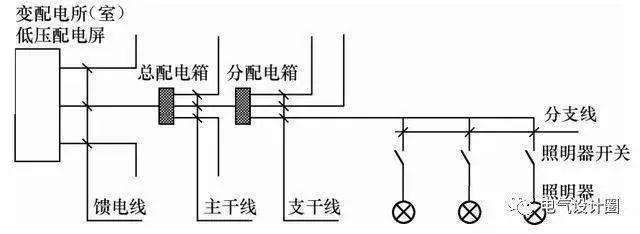 初学者必看:照明设计中的布线与线路控制_5