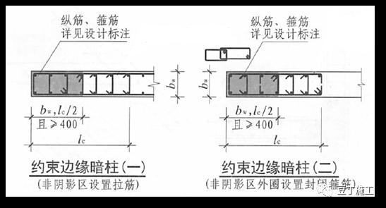 结合18G901/16G101图集,详解钢筋施工问题!_8