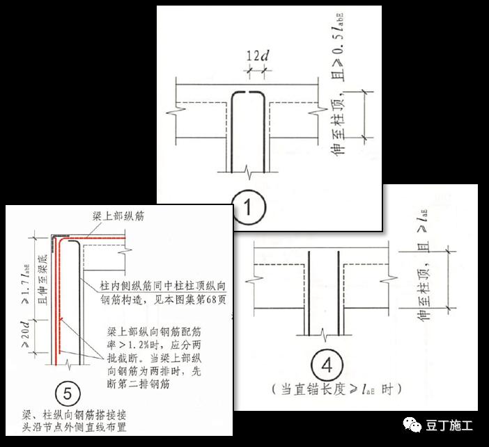 结合18G901/16G101图集,详解钢筋施工问题!_6