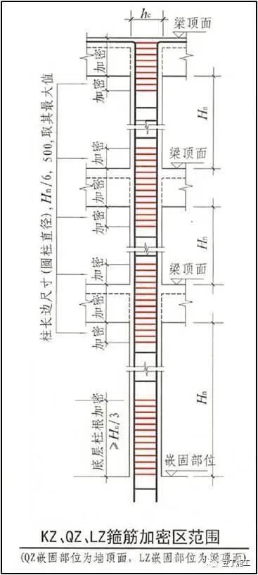 结合18G901/16G101图集,详解钢筋施工问题!_10
