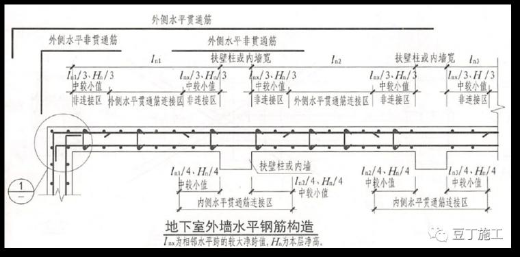 结合18G901/16G101图集,详解钢筋施工问题!_12