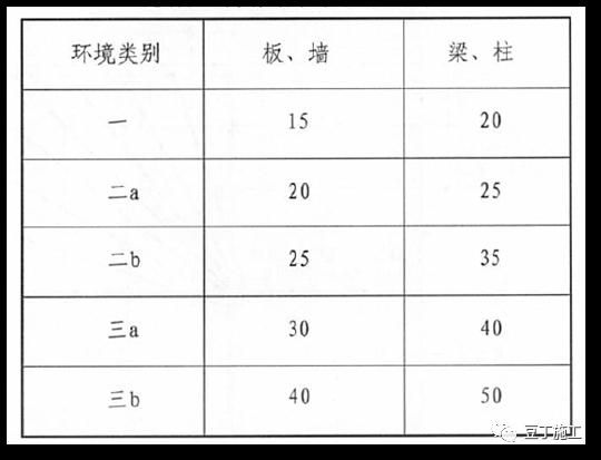 结合18G901/16G101图集,详解钢筋施工问题!_9