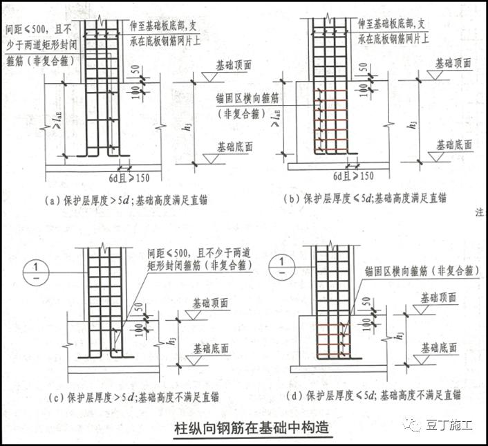 结合18G901/16G101图集,详解钢筋施工问题!_11