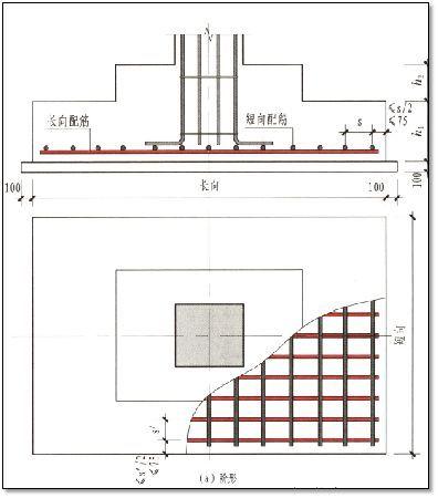 结合18G901/16G101图集,详解钢筋施工问题!_1