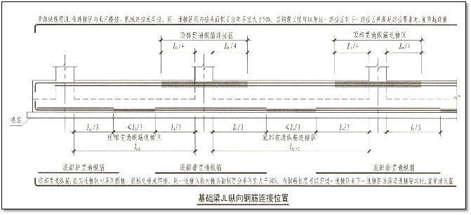 结合18G901/16G101图集,详解钢筋施工问题!_2