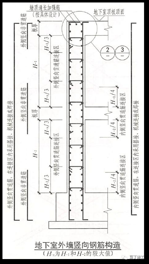 结合18G901/16G101图集,详解钢筋施工问题!_13