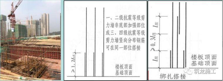 结合18G901/16G101图集,详解钢筋施工问题!_14