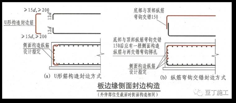 结合18G901/16G101图集,详解钢筋施工问题!_4