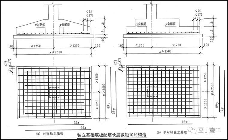 结合18G901/16G101图集,详解钢筋施工问题!_5