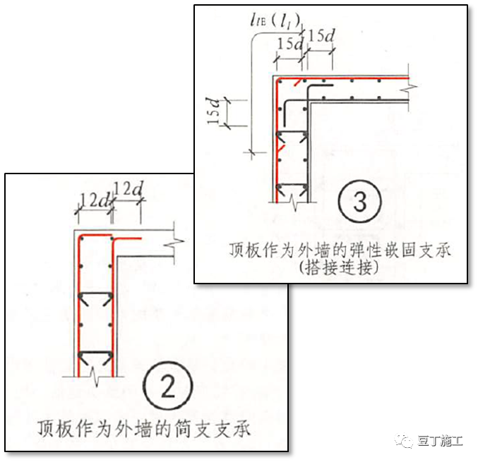 结合18G901/16G101图集,详解钢筋施工问题!_15
