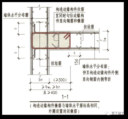 结合18G901/16G101图集,详解钢筋施工问题!_17