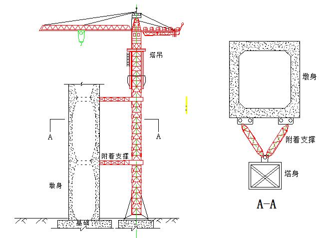 [福建]高速公路路基土建施工组织设计