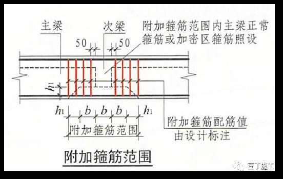 结合18G901/16G101图集,详解钢筋施工问题!_20