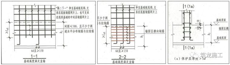 结合18G901/16G101图集,详解钢筋施工问题!_19