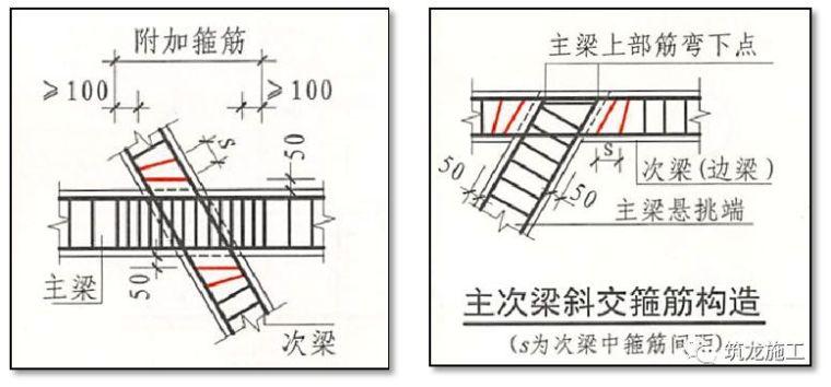 结合18G901/16G101图集,详解钢筋施工问题!_21