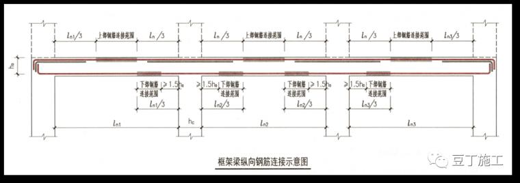 结合18G901/16G101图集,详解钢筋施工问题!_23