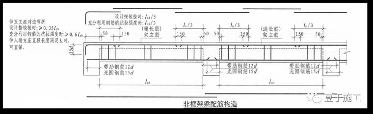 结合18G901/16G101图集,详解钢筋施工问题!_22