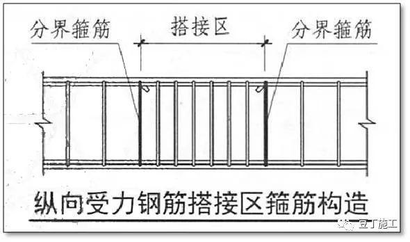 结合18G901/16G101图集,详解钢筋施工问题!_26