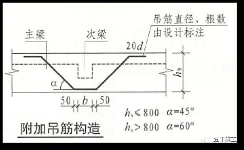 结合18G901/16G101图集,详解钢筋施工问题!_24