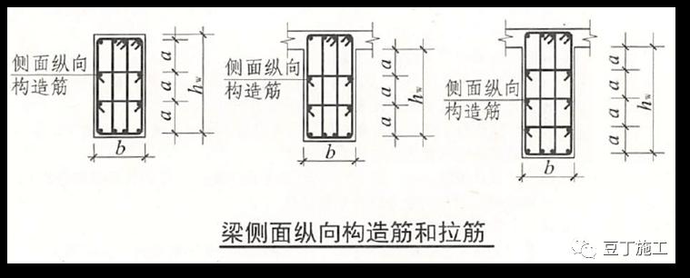 结合18G901/16G101图集,详解钢筋施工问题!_28