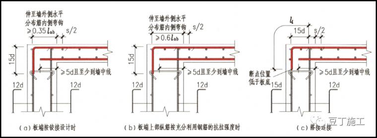 结合18G901/16G101图集,详解钢筋施工问题!_33