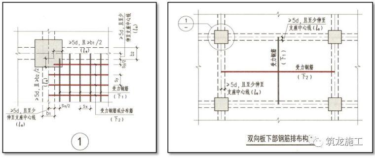 结合18G901/16G101图集,详解钢筋施工问题!_32
