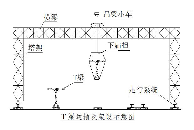 [福建]高速公路改扩建工程大桥施工组织设计