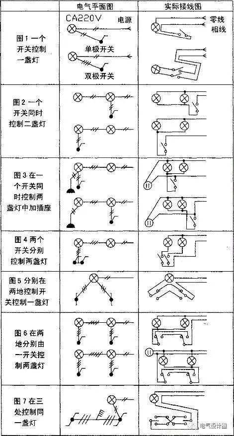 初学者必看:照明设计中的布线与线路控制_14