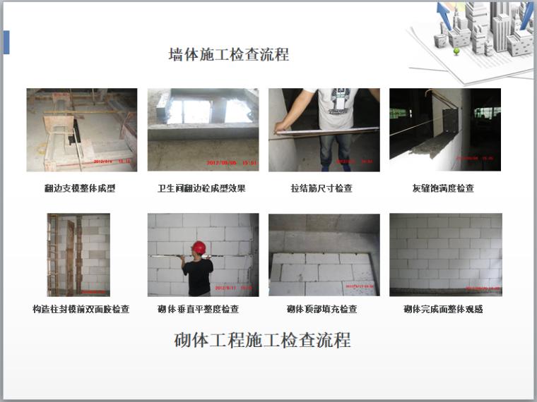 砌体工程施工检查流程