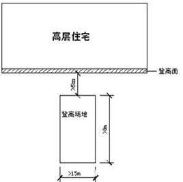 万科核武器:总图设计标准(超强干货)_8
